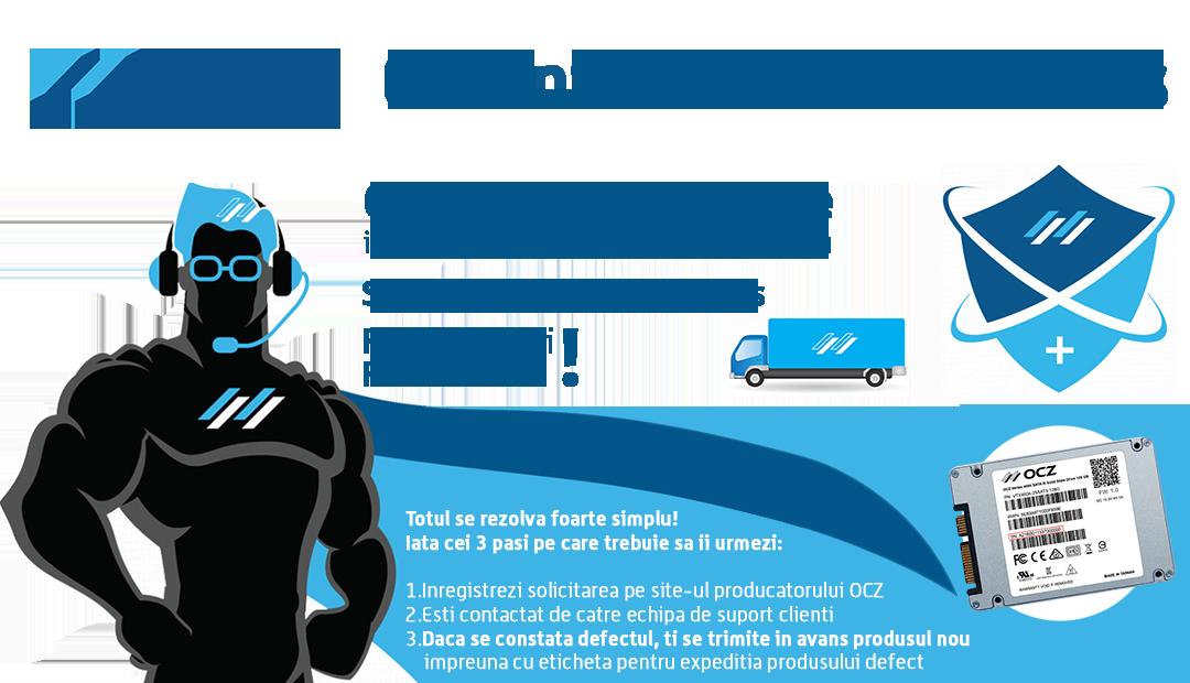 OCZ ShieldPlus